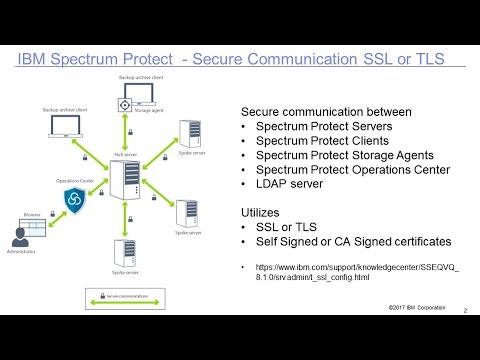 IBM Spectrum Protect setting up SSL between the client and server – Demo