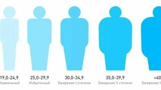 Индекс массы тела. Ходим, бегаем, прыгаем 🤩😍🚴♀️🏃♀️