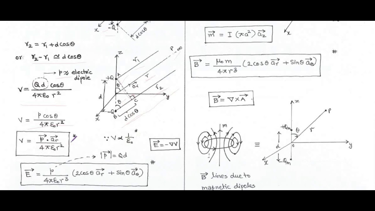 EMFT (Electric Dipole & Magnetic Dipole) - YouTube