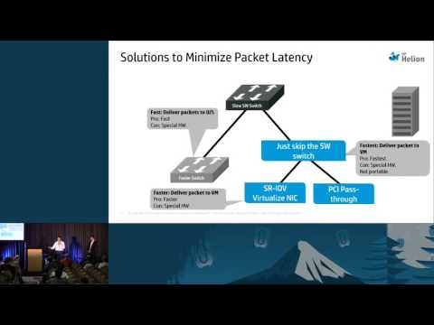 HP- High Performance Networking for Running Data Plane Intensive Carrier Workloads