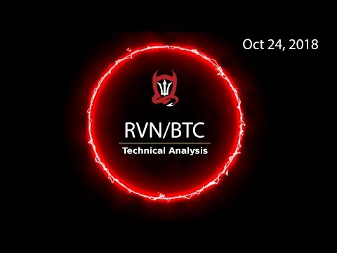 Ravencoin Technical Analysis (RVN/BTC) : Gimme Confirmation or Gimme Shelter... [10.24.2018]