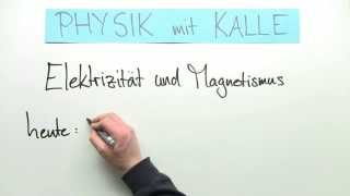 Feldlinien, Stromrichtung und Magnetfeld in einer Spule | Physik | Elektrizität und Magnetismus