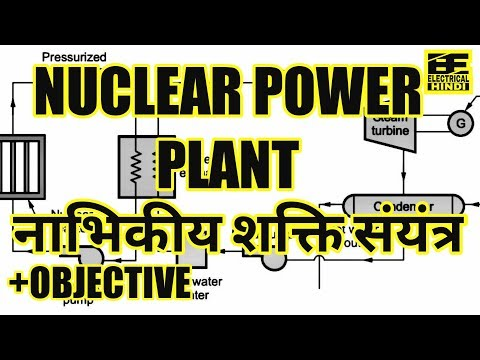 Nuclear Power Plant In Detailed with Objective Questions | Electrical Engg In Hindi |
