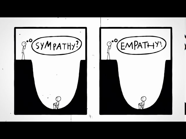 What is an Empath? Am I an Empath?