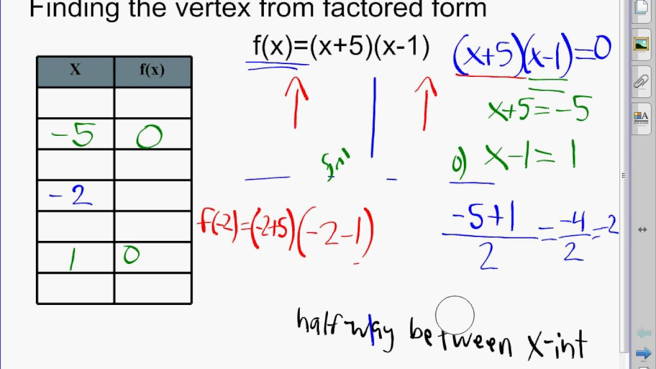 Vertex from factored form youtube vertex from factored form falaconquin