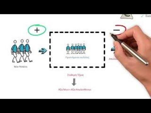 Διαχείριση Σχέσεων με πελάτες -Εκπαιδευτικό Video