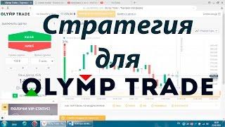 Стратегия для Olymp Trade