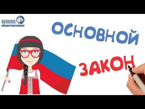 Конституция РФ 🎓 Основы конституционного строя РФ 🎓 Правовой статус человека и гражданина