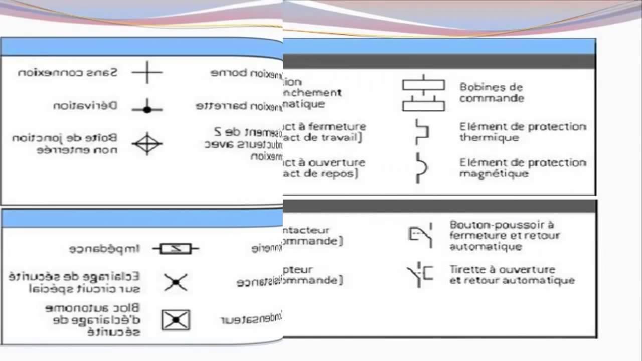 Lectricit industrielle les symbole electrique youtube for Les bases en electricite