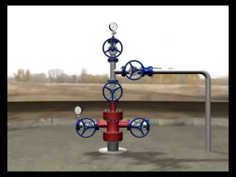 Что такое поглощающие скважины؟