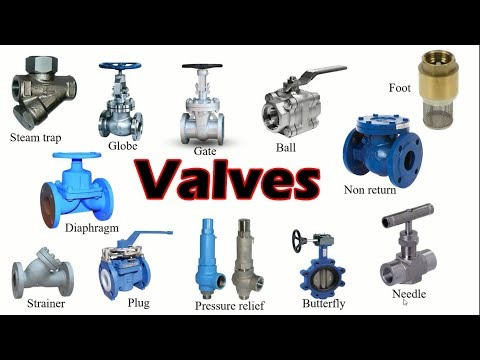 Types of valves & their Functions | Piping Analysis