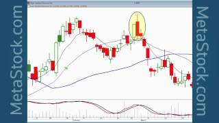 """High Profit Trades found with Candlestick Breakout Patterns"" - Stephen Bigalow"