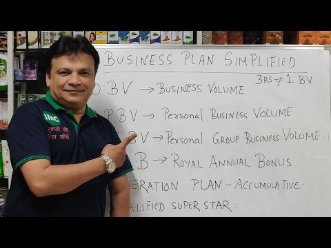 IMC BUSINESS PLAN рд╕рд░рд▓ рднрд╛рд╖рд╛ рдореЗ рд╡реАрдбрд┐рдпреЛ no 1
