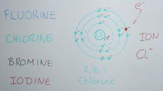 Halogens (Group VII) - 1