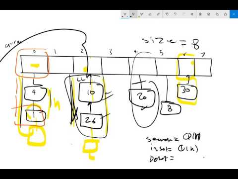 15- Hash Table Structure || شرح