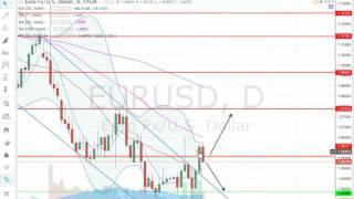 analyse forex matière première  pour semaine du  09 01 17    apprendre trading