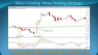 Mao's Forex Trading Strategy