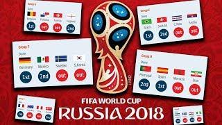 FIFA WM 2018 Prognose - Wer wird Weltmeister? (Tipp) (Prediction)