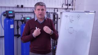 Качество и проблемы воды в источниках Украины