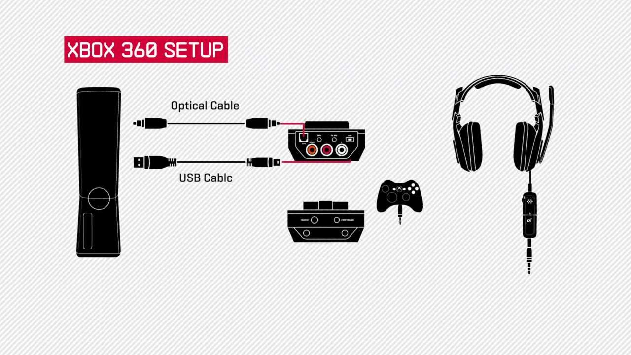 astro gaming a40 quick start guide youtube rh youtube com Astro A40 Xbox One Setup Astro A50 Setup