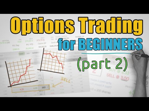 Options Trading Explained – COMPLETE BEGINNERS GUIDE (Part 2)