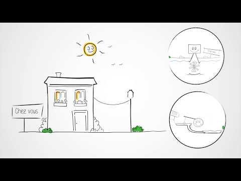 Lhydroélectricité dans le mix renouvelable