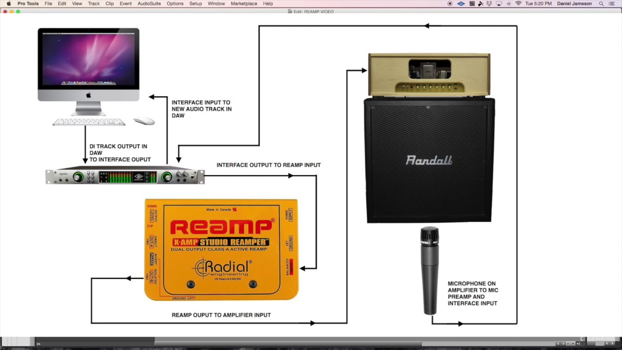 all about re amping using a radial reamp box in the studio youtube. Black Bedroom Furniture Sets. Home Design Ideas