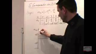 11013 - Grenzwerte von Zahlenfolgen