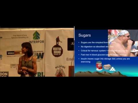 VISC 2014 Dr. Delia Roberts - Nutrition, Hydration and Safe Movement