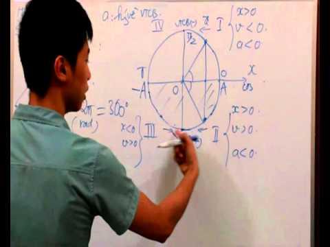 Bài 1: Đại cương về Dao động điều hòa + Giới thiệu về phương pháp Đường tròn