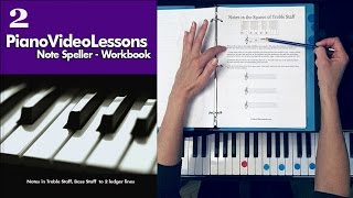 Note Speller for Piano Lesson 2: Reading Treble Clef Spaces | Free Piano Lessons