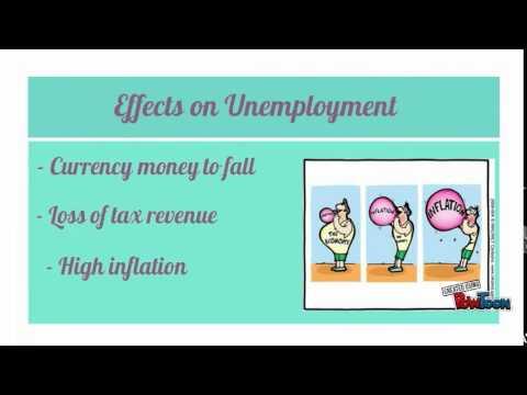 Unemployment in Australia