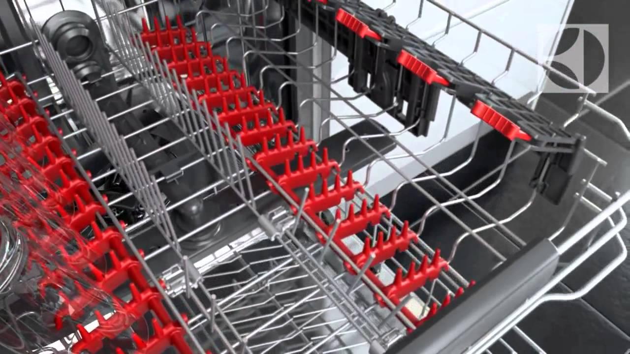Il circuito idraulico di una lavastoviglie smeg youtube