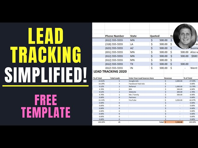 Sales Lead Tracking Excel Template from i.ytimg.com