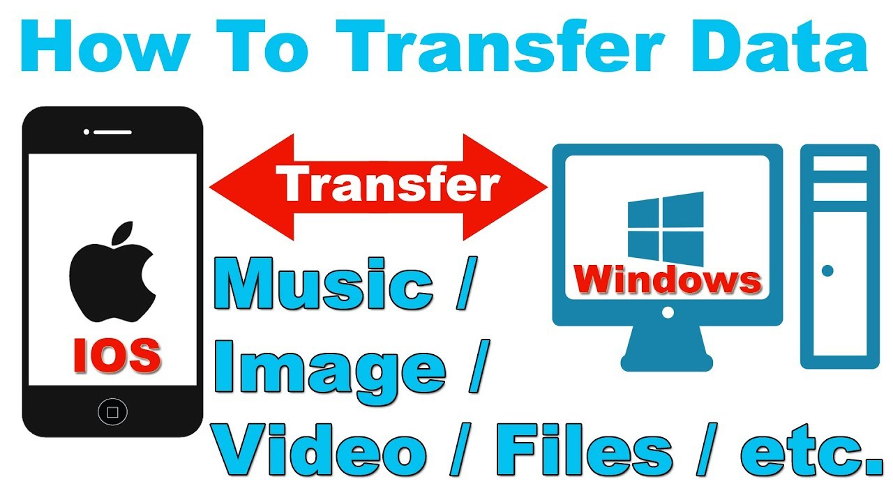 How to Transfer Data from iPhone to Computer & PC To IOS devices (iPhone ,  iPad , iPod )