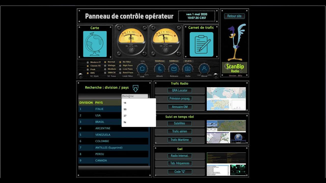 Panneau de controle de Scanbip radio