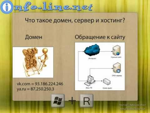 █ ▀█▀ Что такое домен, сервер и хостинг? Виды хостинга
