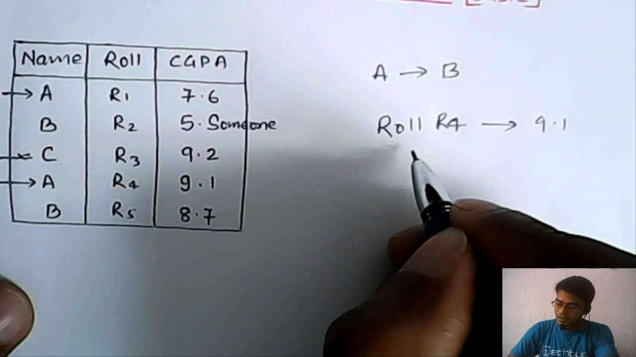 Basics Of Functional Dependency Database Management