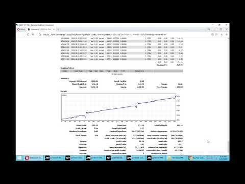 [Free EA Testing Result] 6 Forex EA Review - Snake Crazy Pro Free, PZ MA Crossover, Hit and Run FF..