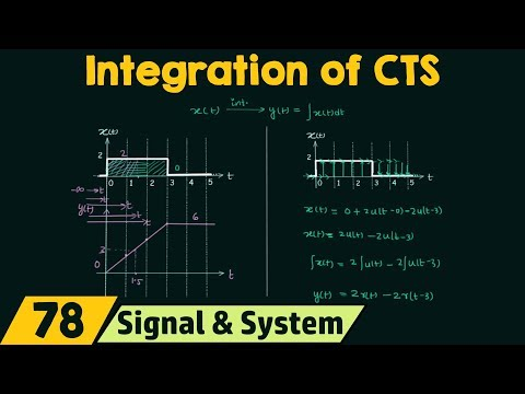 Integration of Continuous Time Signals