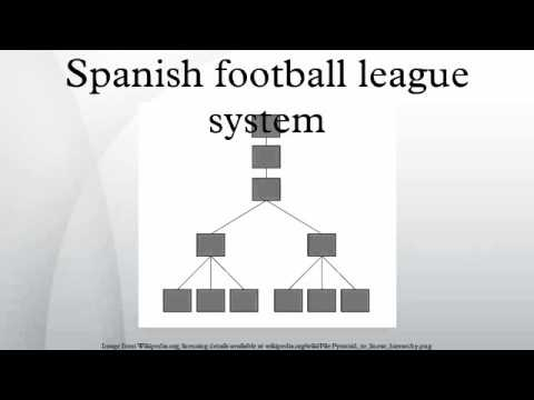 Spanish football league system