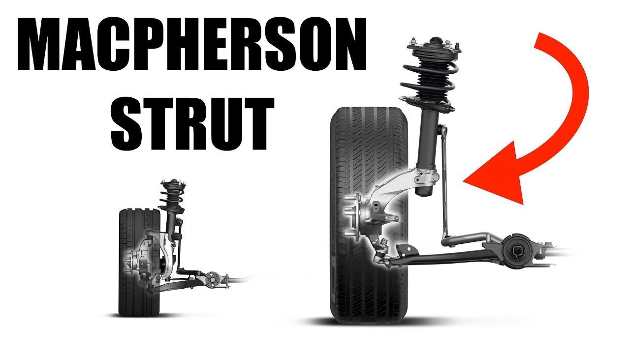 macpherson strut suspension simple explanation youtube. Black Bedroom Furniture Sets. Home Design Ideas