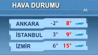hava durumu gaziantep
