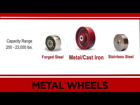 Brands You Count On: Hamilton Caster Wheel Basics