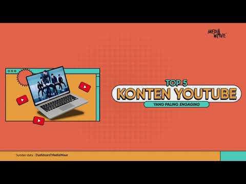 TOP 5 KONTEN YOUTUBE YANG PALING ENGAGING