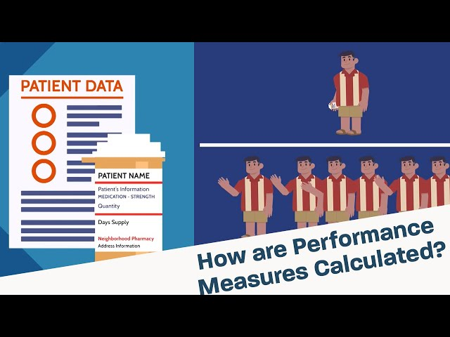 How are Performance Measures Calculated?