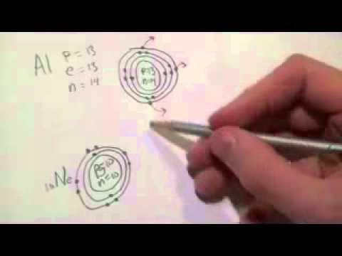 lewis dot diagram for as balboa spa pump wiring diagrams drawing ionic bohr, energy level, and - youtube
