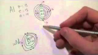 Drawing Ionic Bohr, Energy Level, and Lewis Dot Diagrams
