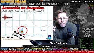 CONFIRMADO! ANOMALÍA EN ACAPULCO  es señal precursora de un inminente terremoto en la Brecha de Gro
