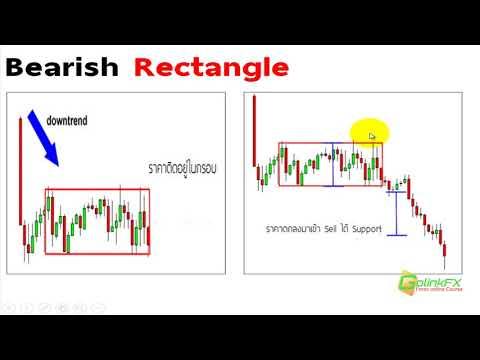 สอนเทรด Forex ฟรี -  Chart pattern : Rectangle | LINE : @GOLINKFX